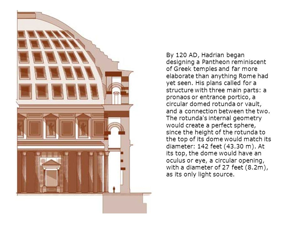 By 120 AD, Hadrian began designing a Pantheon reminiscent of Greek temples and far more elaborate than anything Rome had yet seen.