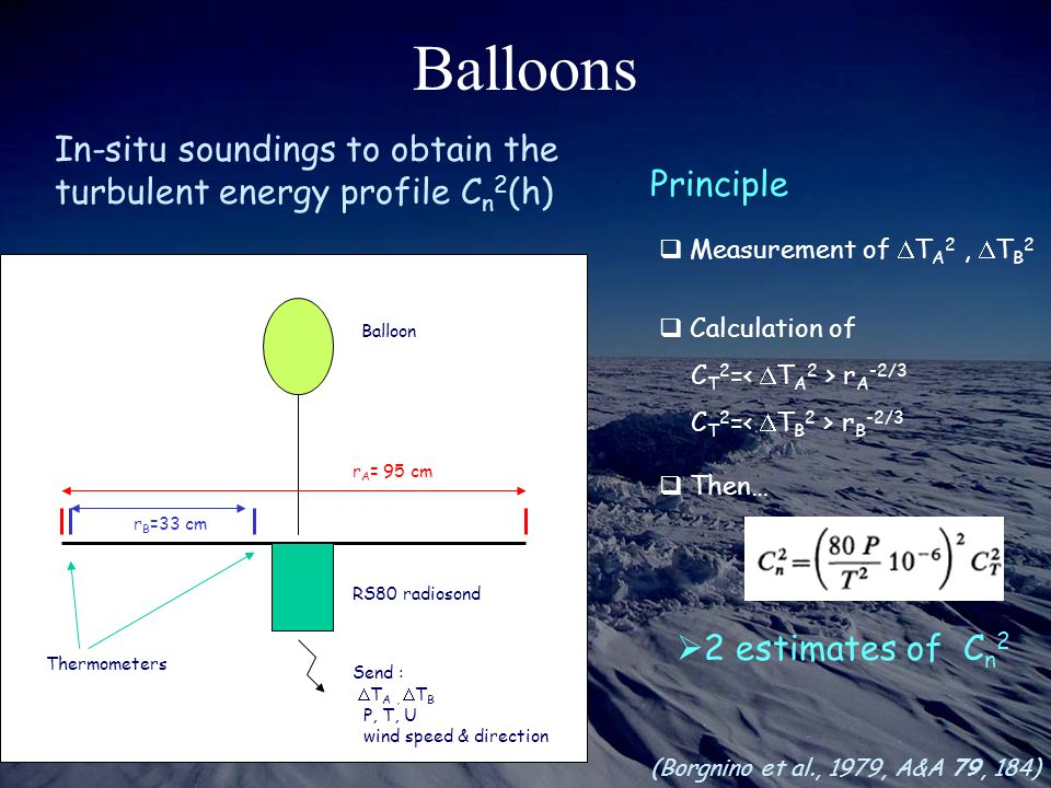 Balloons In-situ soundings to obtain the turbulent energy profile C n 2 (h) RS80 radiosond Balloon r B =33 cm r A = 95 cm Thermometers Send :  T A, 