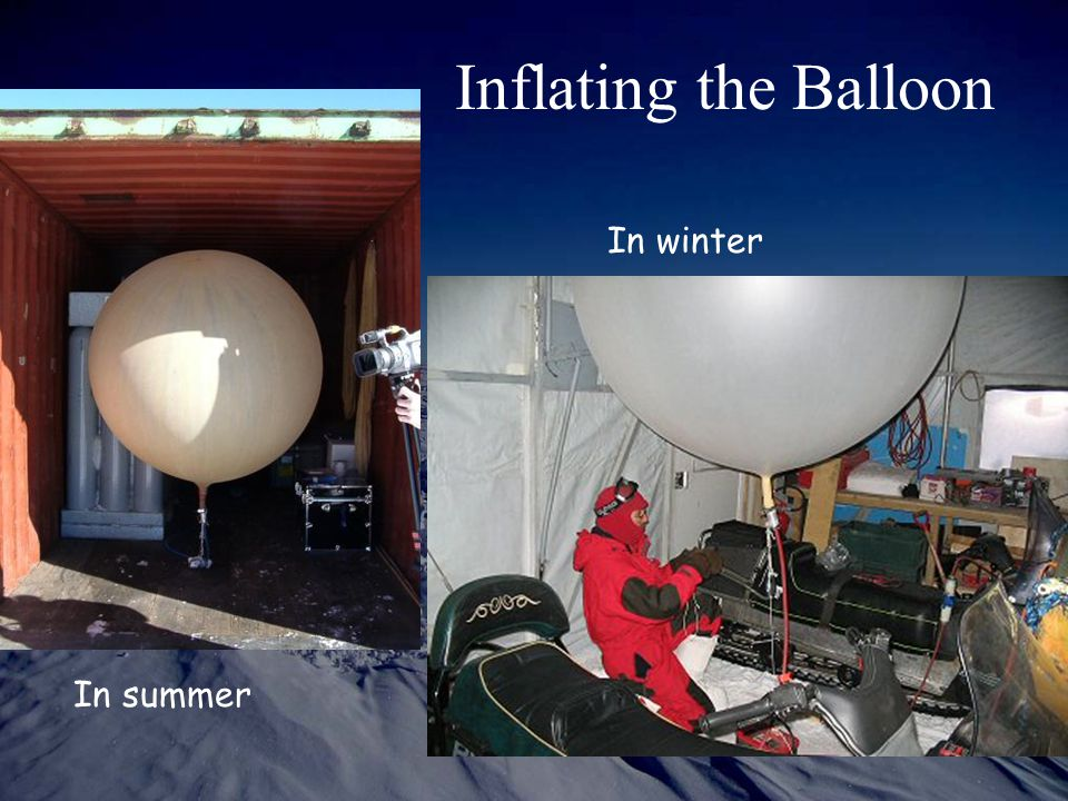 Inflating the Balloon In summer In winter
