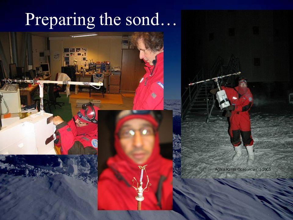 Preparing the sond…