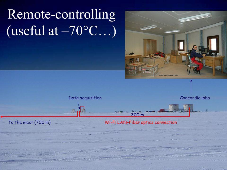 Remote-controlling (useful at –70°C…) Wi-Fi LAN+Fiber optics connection Data acquisitionConcordia labo To the mast (700 m) 300 m