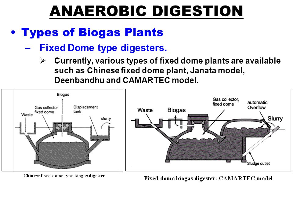 ANAEROBIC DIGESTION Types of Biogas Plants –Fixed Dome type digesters.