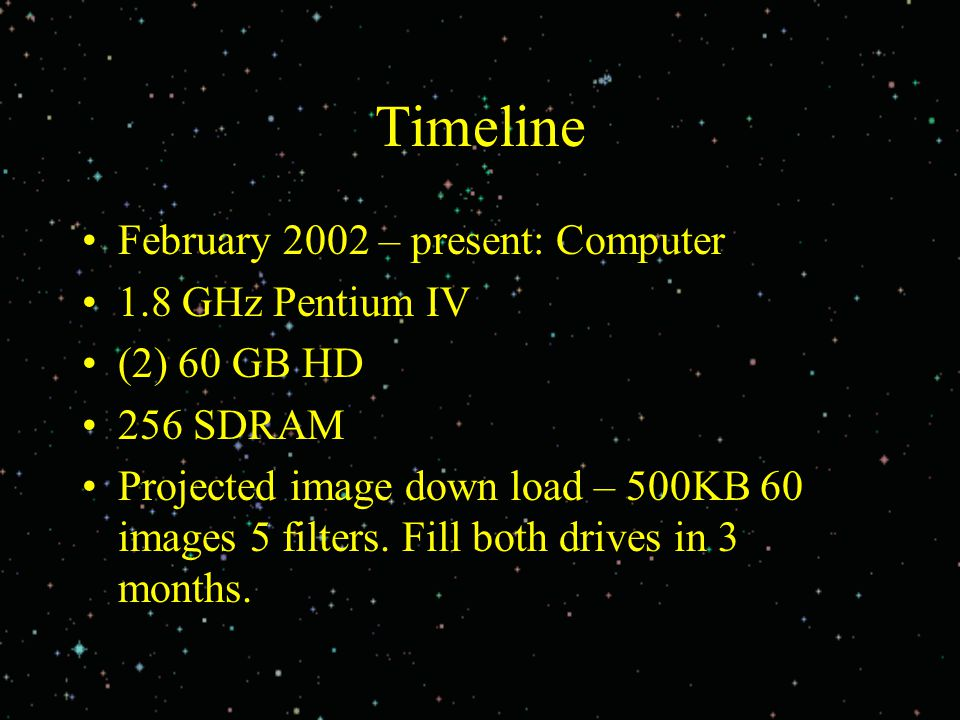 Timeline February 2002 – present: Computer 1.8 GHz Pentium IV (2) 60 GB HD 256 SDRAM Projected image down load – 500KB 60 images 5 filters. Fill both