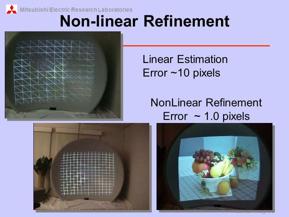 Mitsubishi Electric Research Laboratories Raskar May 03 Non-linear Refinement Linear Estimation Error ~10 pixels NonLinear Refinement Error ~ 1.0 pixels
