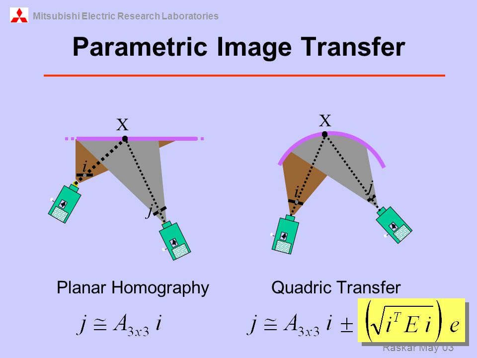 Mitsubishi Electric Research Laboratories Raskar May 03 Parametric Image Transfer X i j Planar HomographyQuadric Transfer X i j
