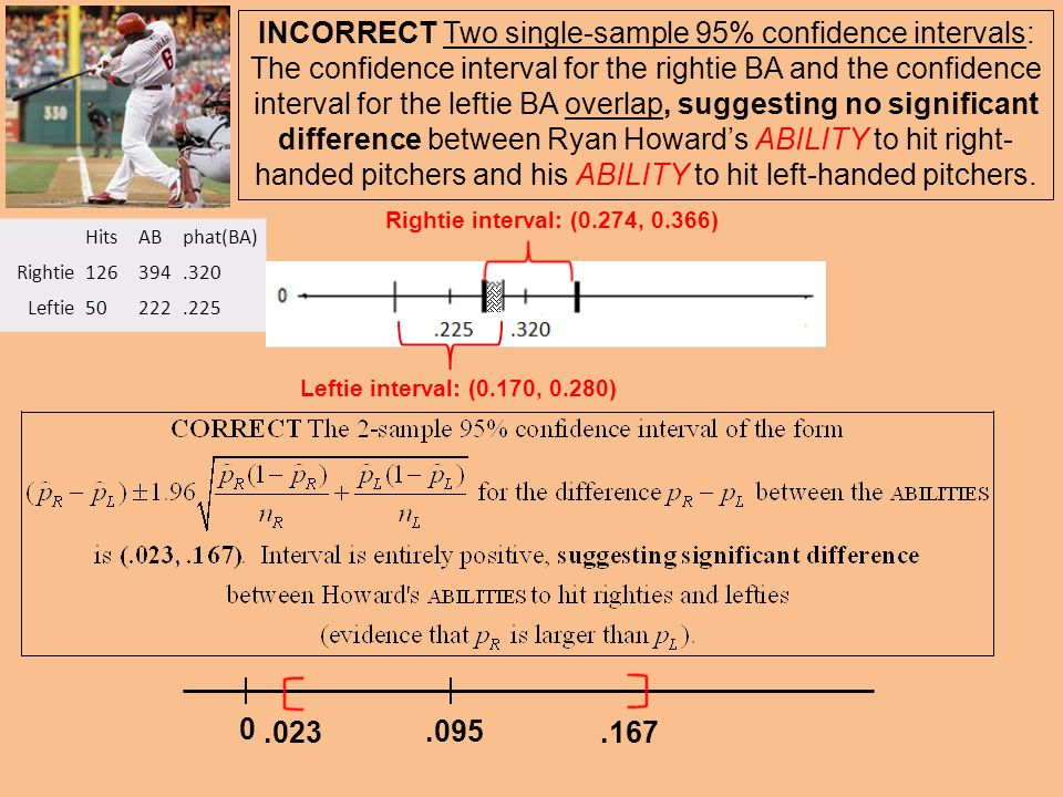 Beware!! Common Mistake !!! A common mistake is to calculate a one-sample confidence interval for p   a one-sample confidence interval for p   an