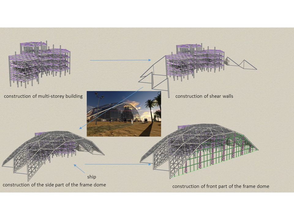 ship construction of multi-storey building construction of shear walls construction of the side part of the frame dome construction of front part of the frame dome