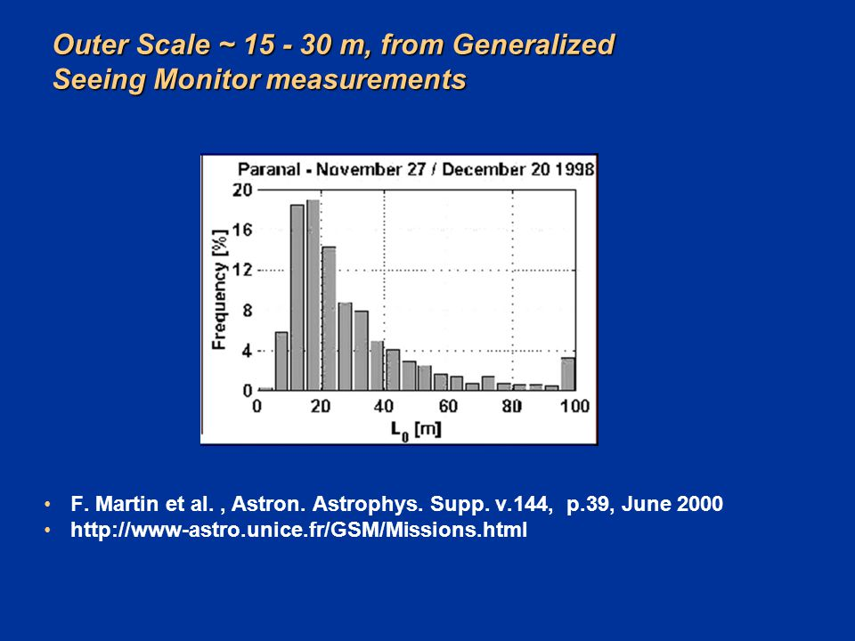 Outer Scale ~ 15 - 30 m, from Generalized Seeing Monitor measurements F. Martin et al., Astron. Astrophys. Supp. v.144, p.39, June 2000 http://www-ast