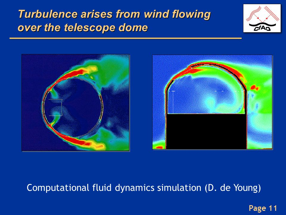 Page 11 Turbulence arises from wind flowing over the telescope dome Computational fluid dynamics simulation (D. de Young)