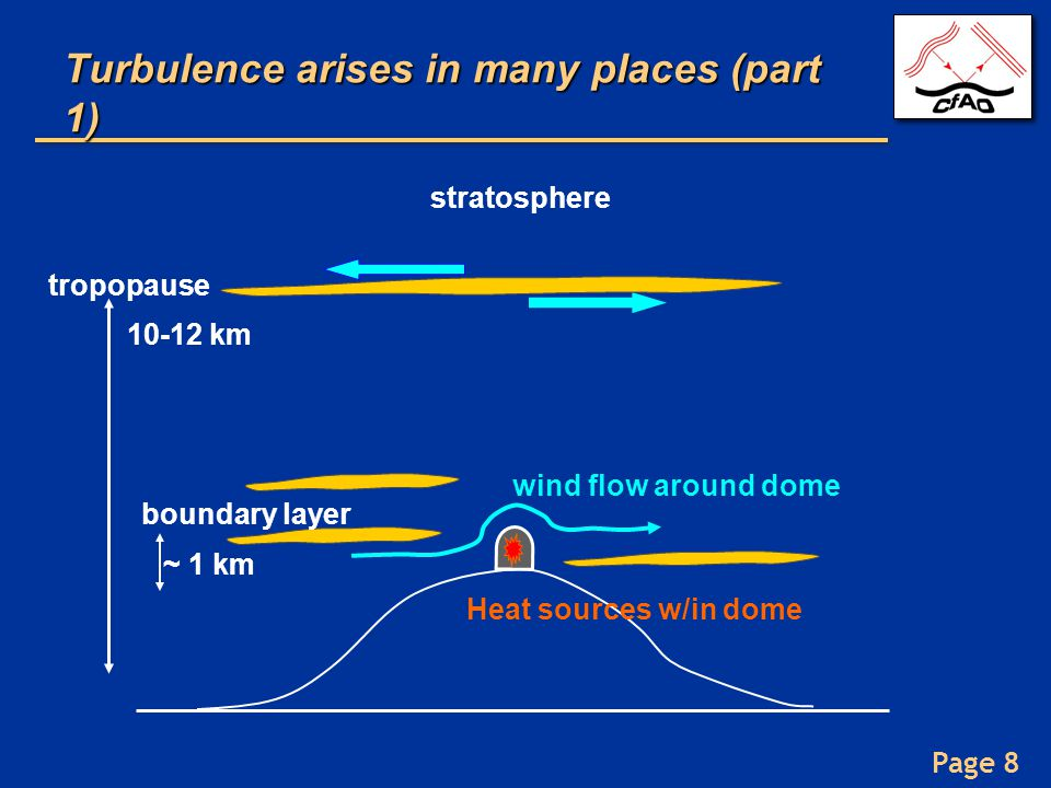 Page 8 Turbulence arises in many places (part 1) stratosphere Heat sources w/in dome boundary layer ~ 1 km tropopause 10-12 km wind flow around dome