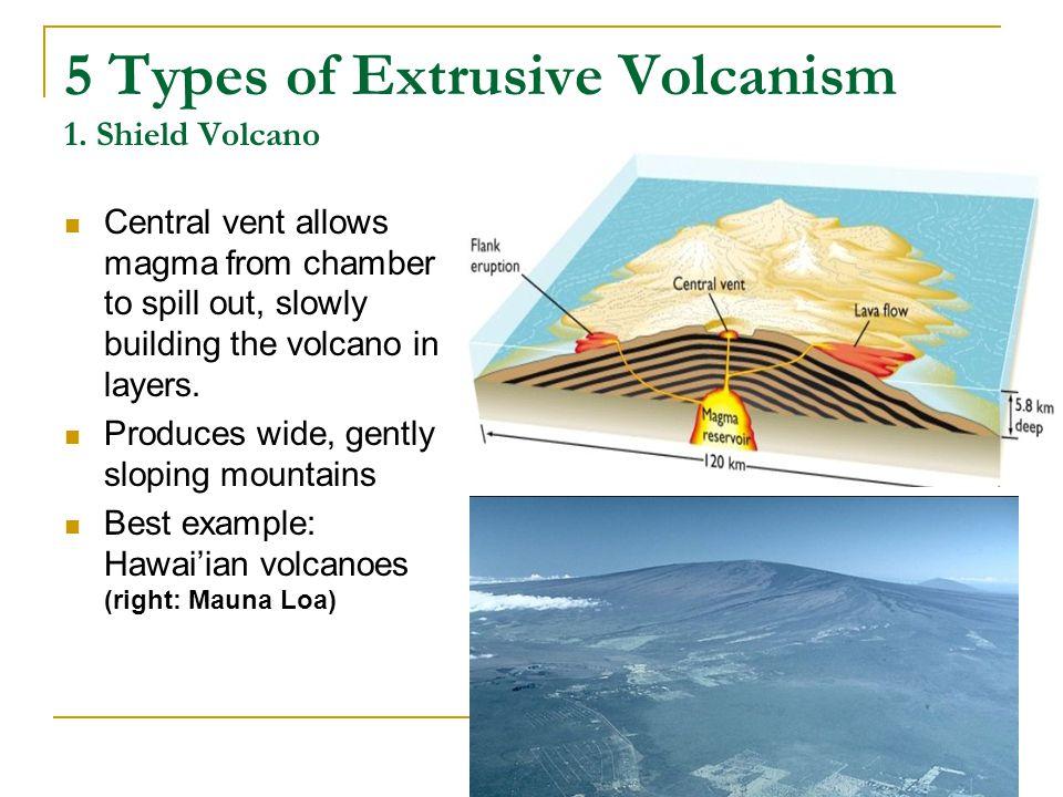 5 Types of Extrusive Volcanism 1.