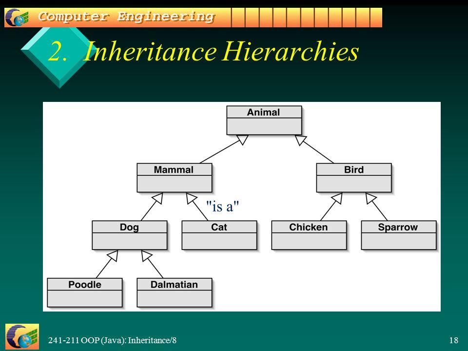 241-211 OOP (Java): Inheritance/8 18 2. Inheritance Hierarchies is a
