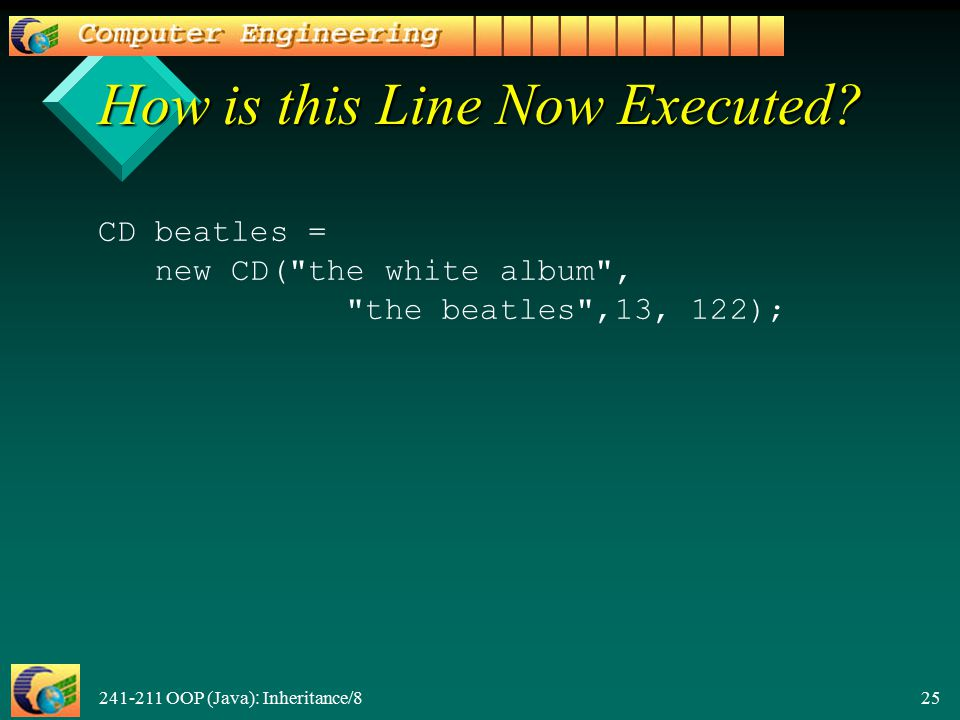 241-211 OOP (Java): Inheritance/8 25 How is this Line Now Executed.