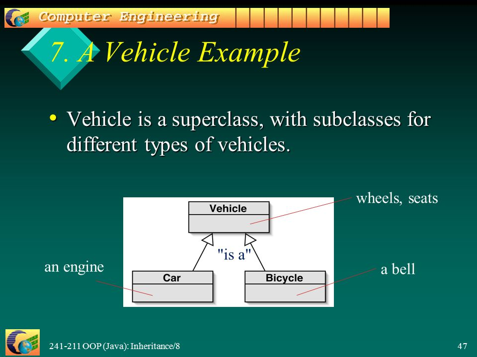 241-211 OOP (Java): Inheritance/8 47 7. A Vehicle Example Vehicle is a superclass, with subclasses for different types of vehicles. Vehicle is a super