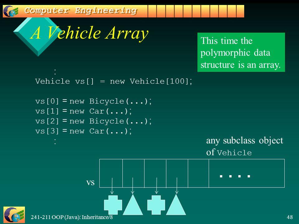 241-211 OOP (Java): Inheritance/8 48 A Vehicle Array : Vehicle vs[] = new Vehicle[100]; vs[0] = new Bicycle(...); vs[1] = new Car(...); vs[2] = new Bicycle(...); vs[3] = new Car(...); :..