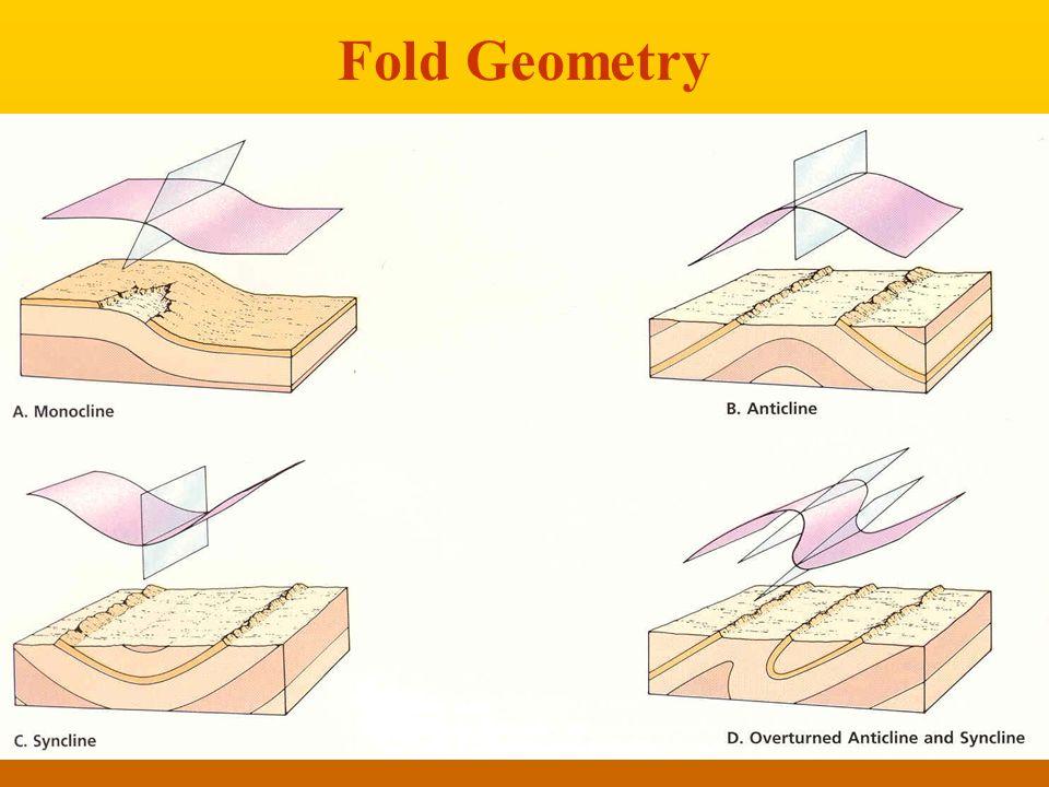 Fold Geometry