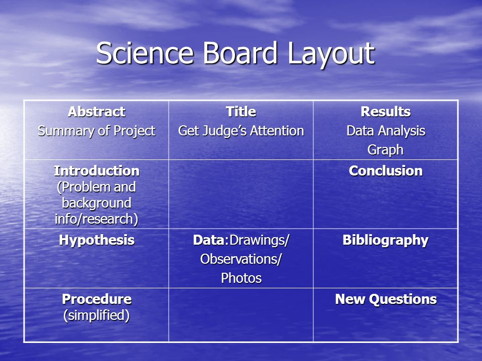 Science Board Layout Science Board Layout Abstract Summary of Project Title Get Judge's Attention Results Data Analysis Graph Introduction (Problem and background info/research) Conclusion Hypothesis Data:Drawings/ Observations/PhotosBibliography Procedure (simplified) New Questions