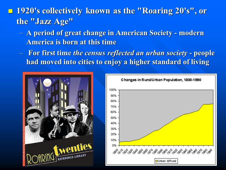 The Roaring 20s An era of prosperity, Republican power, and conflict