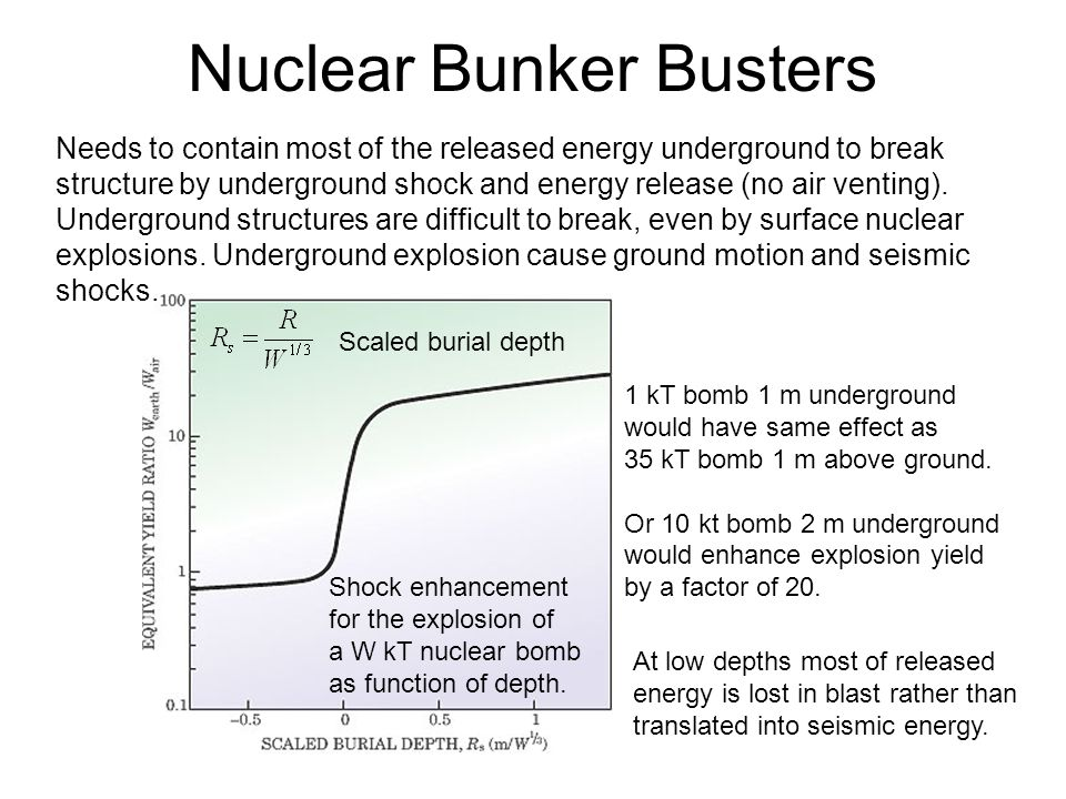 Nuclear Bunker Busters 1 kT bomb 1 m underground would have same effect as 35 kT bomb 1 m above ground.