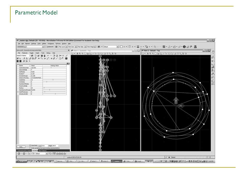 Parametric Model