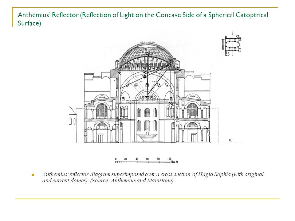 Anthemius' Reflector (Reflection of Light on the Concave Side of a Spherical Catoptrical Surface) Anthemius' reflector diagram superimposed over a cross-section of Hagia Sophia (with original and current domes).