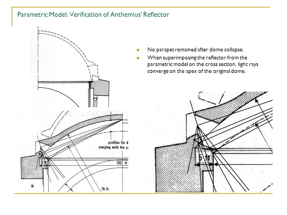 Parametric Model: Verification of Anthemius' Reflector No parapet remained after dome collapse.