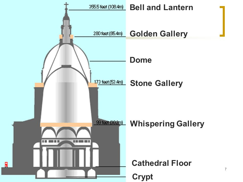 7 Please click on buttons for more information: Please click on buttons for more information: Bell and Lantern Golden Gallery Dome Stone Gallery Whisp