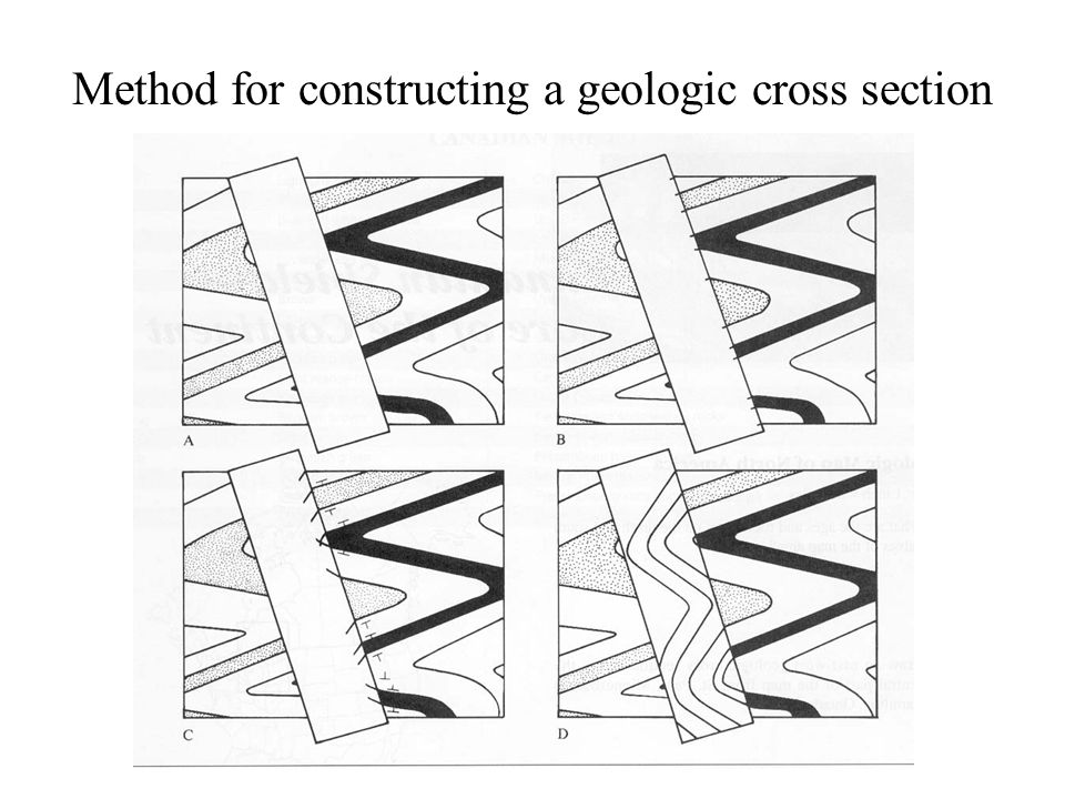 Method for constructing a geologic cross section