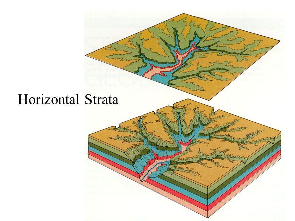 Horizontal Strata