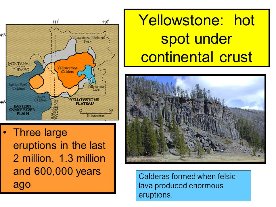 Yellowstone: hot spot under continental crust Three large eruptions in the last 2 million, 1.3 million and 600,000 years ago Calderas formed when fels