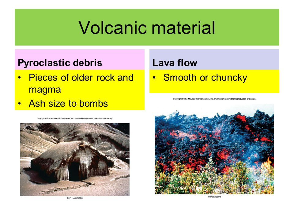Volcanic material Pyroclastic debris Pieces of older rock and magma Ash size to bombs Lava flow Smooth or chuncky
