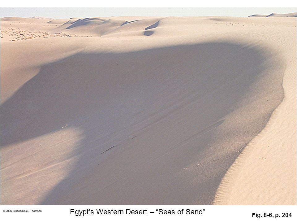 Fig. 8-6, p. 204 Egypt's Western Desert – Seas of Sand
