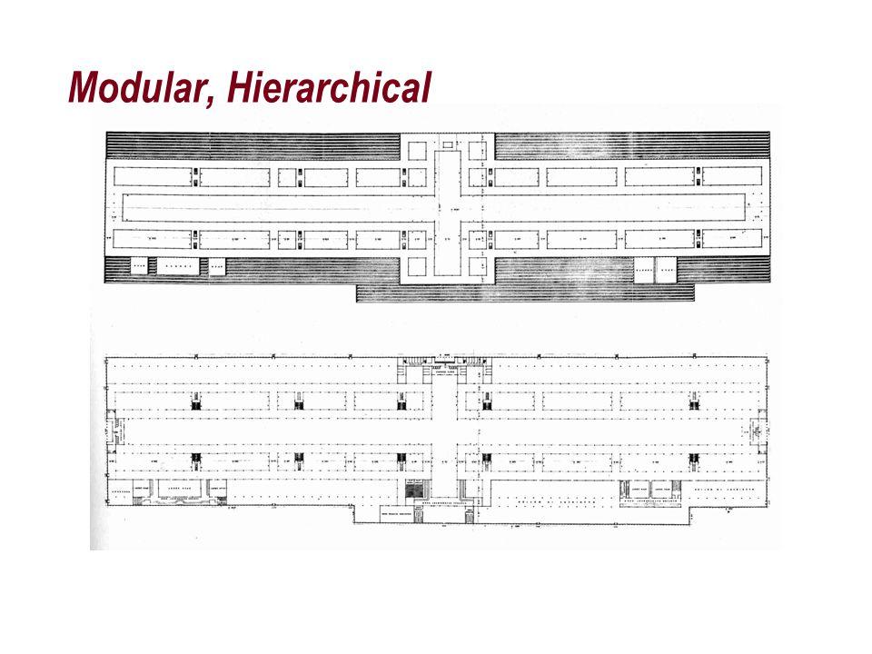 Modular, Hierarchical