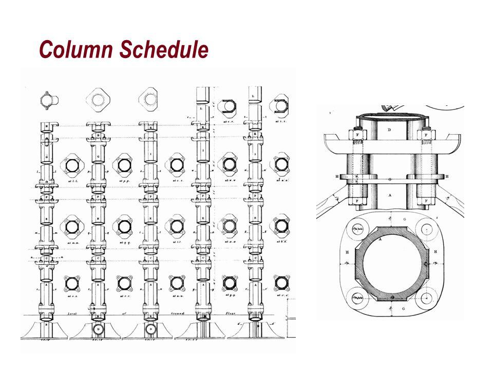 Column Schedule