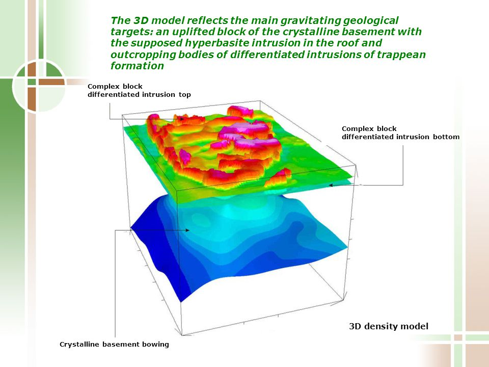 3D density model The 3D model reflects the main gravitating geological targets: an uplifted block of the crystalline basement with the supposed hyperbasite intrusion in the roof and outcropping bodies of differentiated intrusions of trappean formation Complex block differentiated intrusion top Complex block differentiated intrusion bottom Crystalline basement bowing
