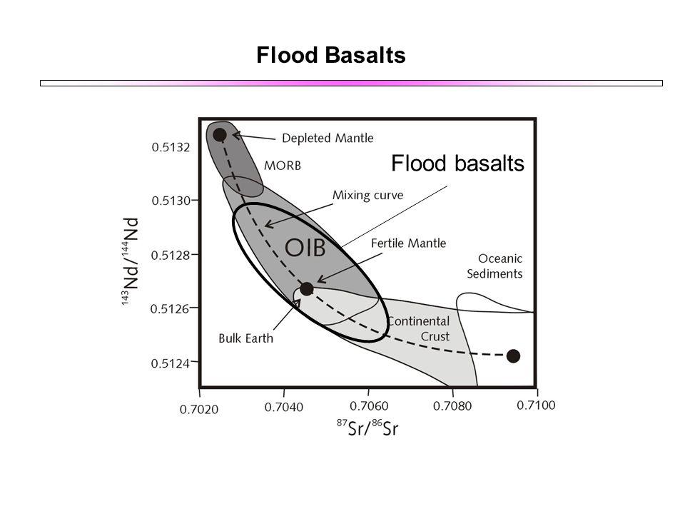 Flood Basalts Flood basalts