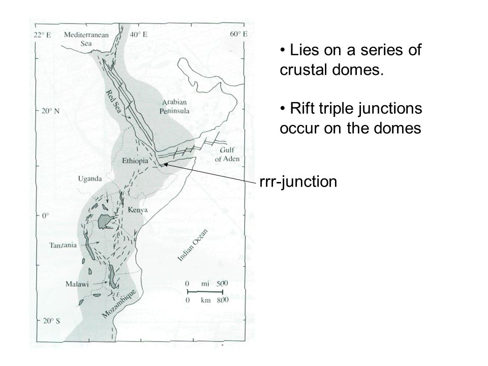 Lies on a series of crustal domes. Rift triple junctions occur on the domes rrr-junction