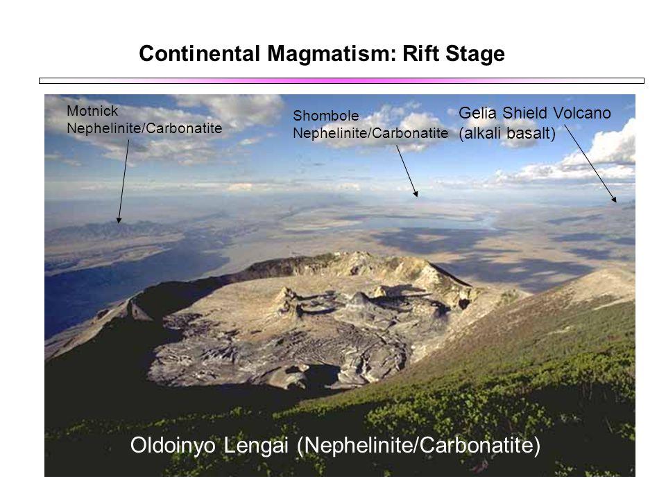 Continental Magmatism: Rift Stage Gelia Shield Volcano (alkali basalt) Shombole Nephelinite/Carbonatite Motnick Nephelinite/Carbonatite Oldoinyo Lengai (Nephelinite/Carbonatite)