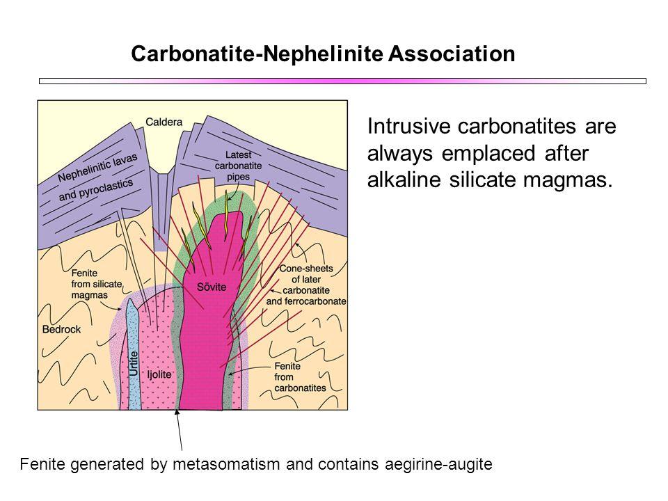 Carbonatite-Nephelinite Association Fenite generated by metasomatism and contains aegirine-augite Intrusive carbonatites are always emplaced after alkaline silicate magmas.