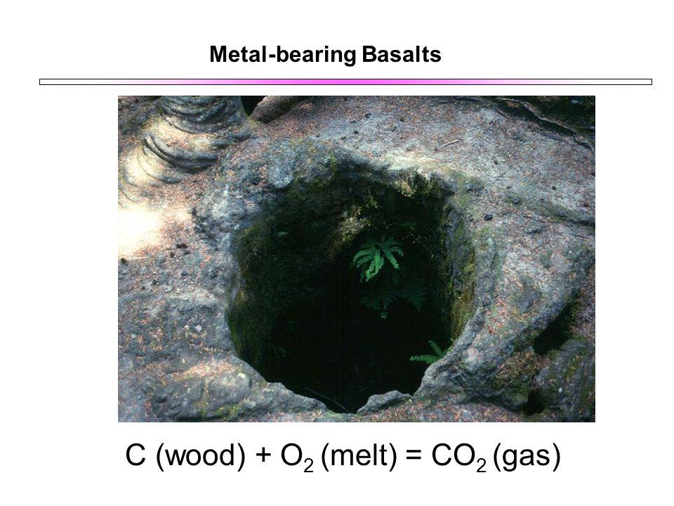 Metal-bearing Basalts C (wood) + O 2 (melt) = CO 2 (gas)