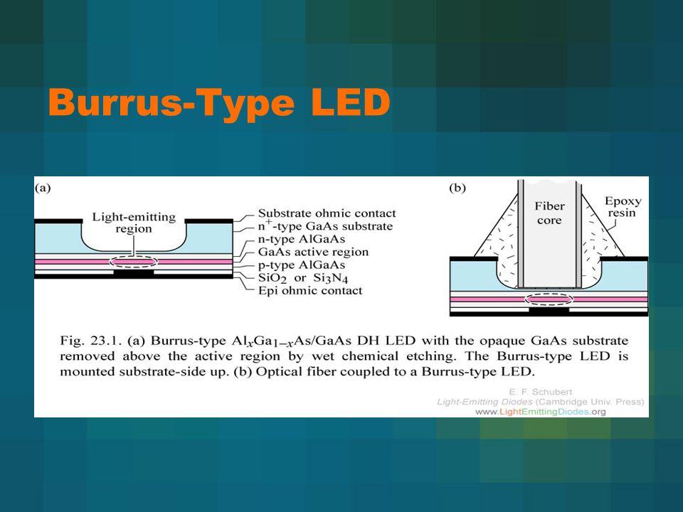 Burrus-Type LED