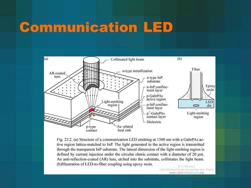 Communication LED
