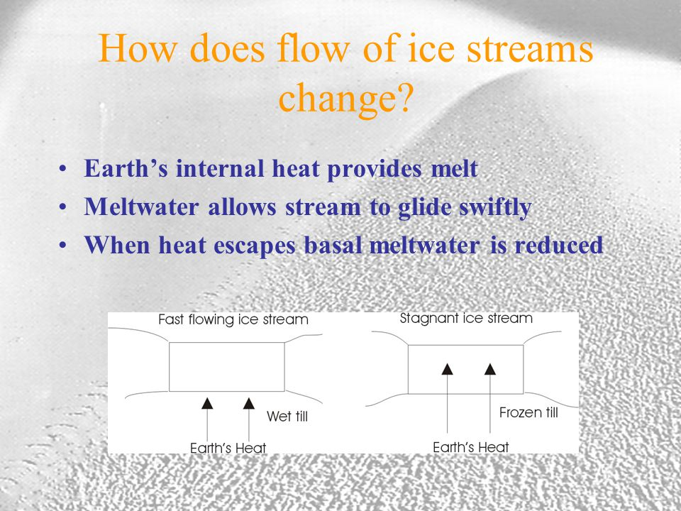 How does flow of ice streams change.