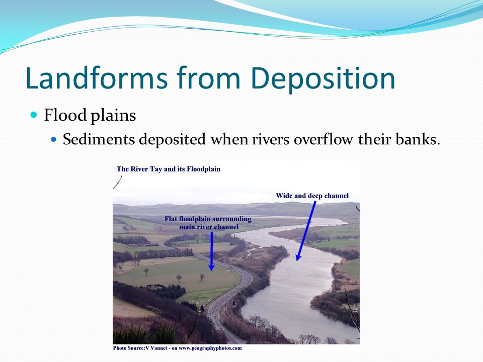 Landforms from Deposition Flood plains Sediments deposited when rivers overflow their banks.