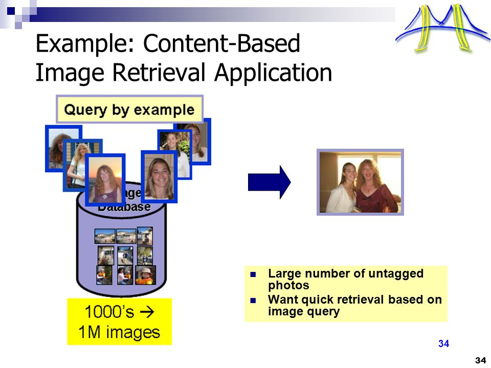 34 Example: Content-Based Image Retrieval Application Large number of untagged photos Want quick retrieval based on image query