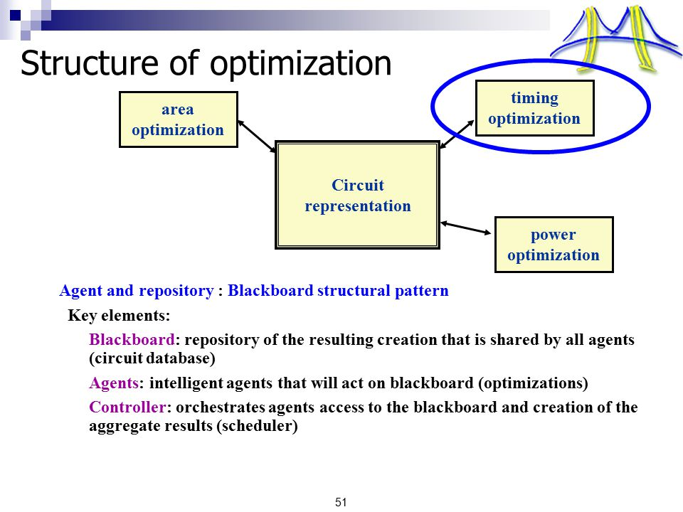 51 Structure of optimization Circuit representation timing optimization area optimization power optimization  Agent and repository : Blackboard struc