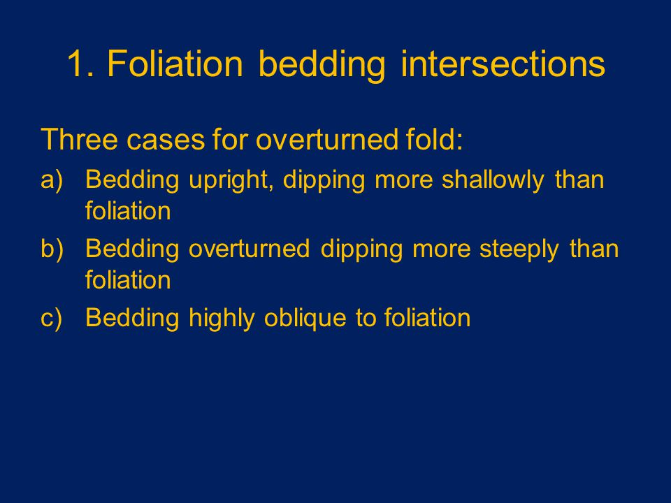 1. Foliation bedding intersections Three cases for overturned fold: a)Bedding upright, dipping more shallowly than foliation b)Bedding overturned dipp
