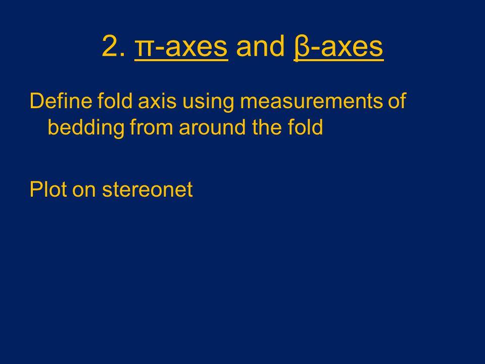 π-girdle: best-fit girdle to poles to bedding π-axis: pole to π-girdle