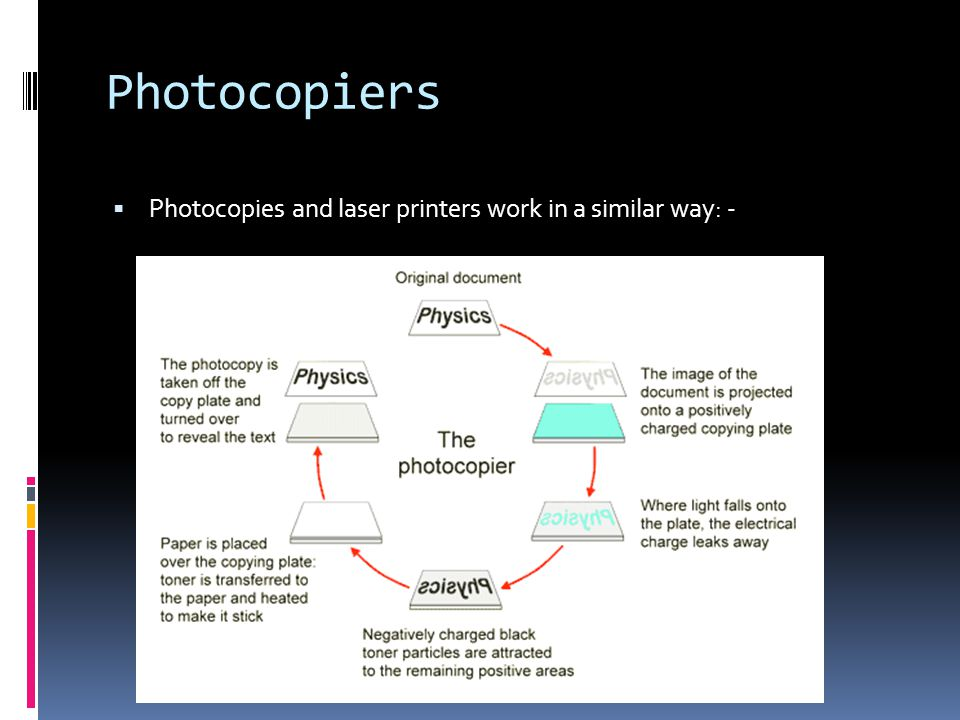 Photocopiers  Photocopies and laser printers work in a similar way: -