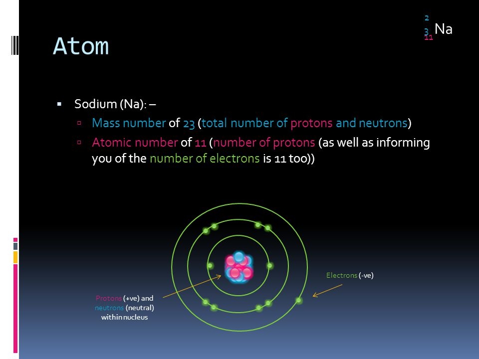 Atom  Sodium (Na): –  Mass number of 23 (total number of protons and neutrons)  Atomic number of 11 (number of protons (as well as informing you of
